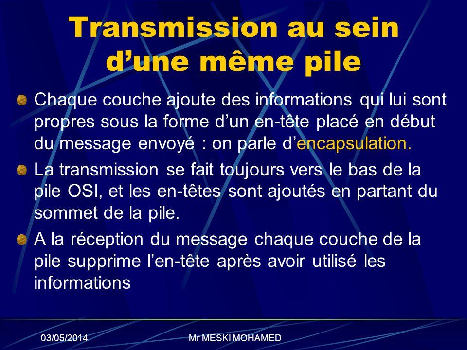 03/05/2014 Transmission au sein dune même pile Chaque couche ajoute des informations qui lui sont propres sous la forme dun en-tête placé en début du