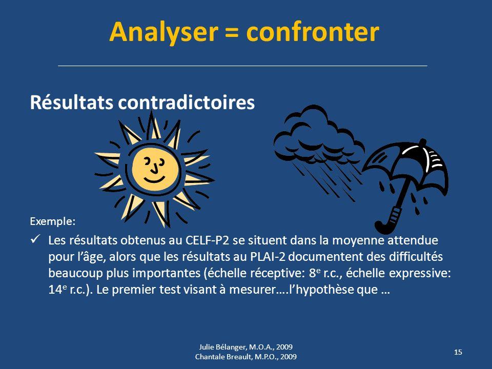 Analyser = confronter Résultats contradictoires Exemple: Les résultats obtenus au CELF-P2 se situent dans la moyenne attendue pour lâge, alors que les résultats au PLAI-2 documentent des difficultés beaucoup plus importantes (échelle réceptive: 8 e r.c., échelle expressive: 14 e r.c.).
