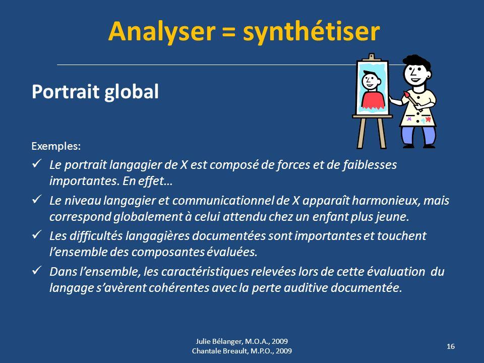 Analyser = synthétiser Portrait global Exemples: Le portrait langagier de X est composé de forces et de faiblesses importantes.
