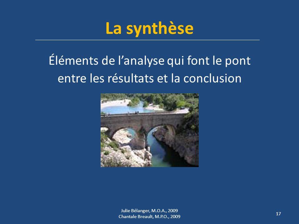 La synthèse Éléments de lanalyse qui font le pont entre les résultats et la conclusion 17 Julie Bélanger, M.O.A., 2009 Chantale Breault, M.P.O., 2009