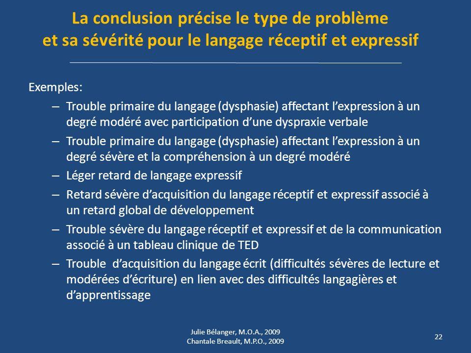 La conclusion précise le type de problème et sa sévérité pour le langage réceptif et expressif Exemples: – Trouble primaire du langage (dysphasie) affectant lexpression à un degré modéré avec participation dune dyspraxie verbale – Trouble primaire du langage (dysphasie) affectant lexpression à un degré sévère et la compréhension à un degré modéré – Léger retard de langage expressif – Retard sévère dacquisition du langage réceptif et expressif associé à un retard global de développement – Trouble sévère du langage réceptif et expressif et de la communication associé à un tableau clinique de TED – Trouble dacquisition du langage écrit (difficultés sévères de lecture et modérées décriture) en lien avec des difficultés langagières et dapprentissage 22 Julie Bélanger, M.O.A., 2009 Chantale Breault, M.P.O., 2009