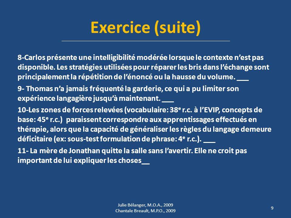 Exercice (suite) 8-Carlos présente une intelligibilité modérée lorsque le contexte nest pas disponible.