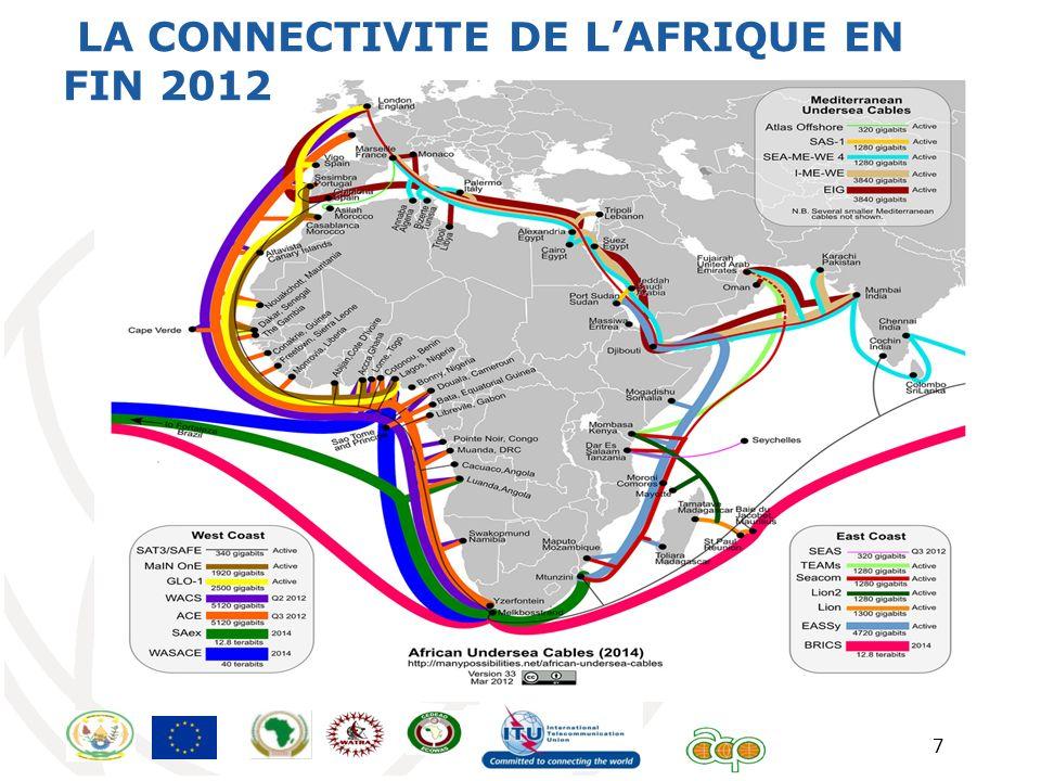 7 LA CONNECTIVITE DE LAFRIQUE EN FIN 2012