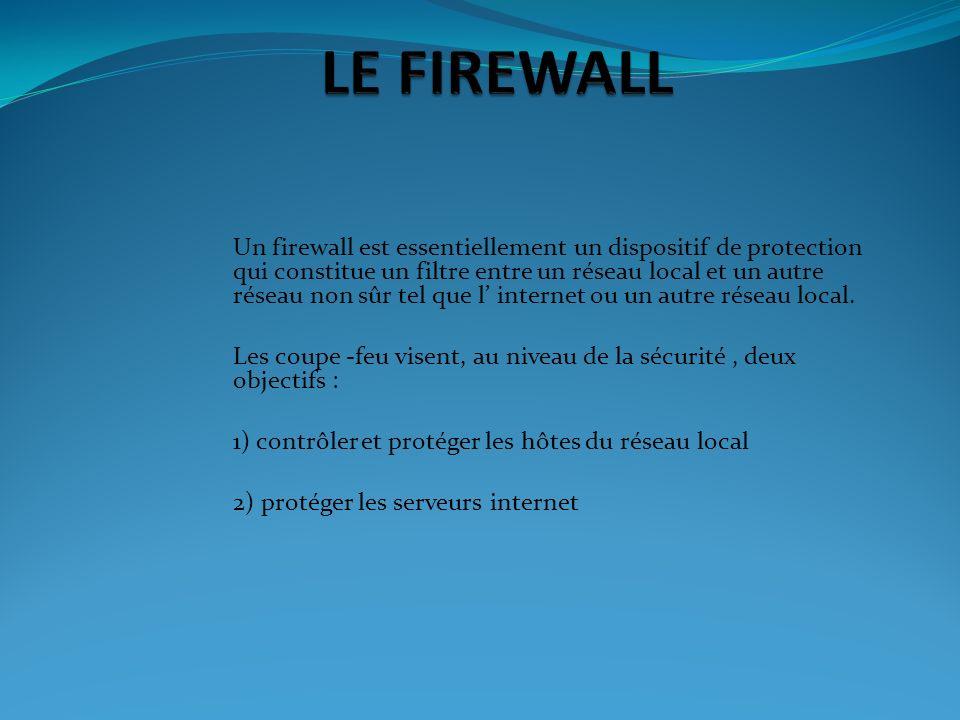 Un firewall est essentiellement un dispositif de protection qui constitue un filtre entre un réseau local et un autre réseau non sûr tel que l interne