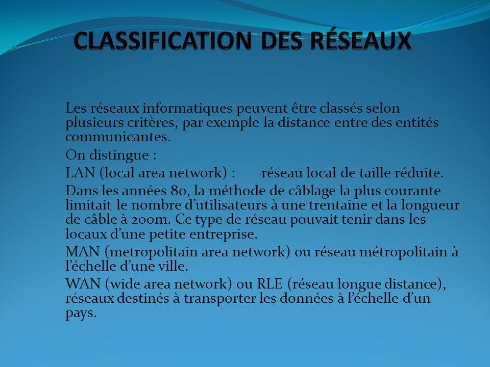 Les réseaux informatiques peuvent être classés selon plusieurs critères, par exemple la distance entre des entités communicantes. On distingue : LAN (