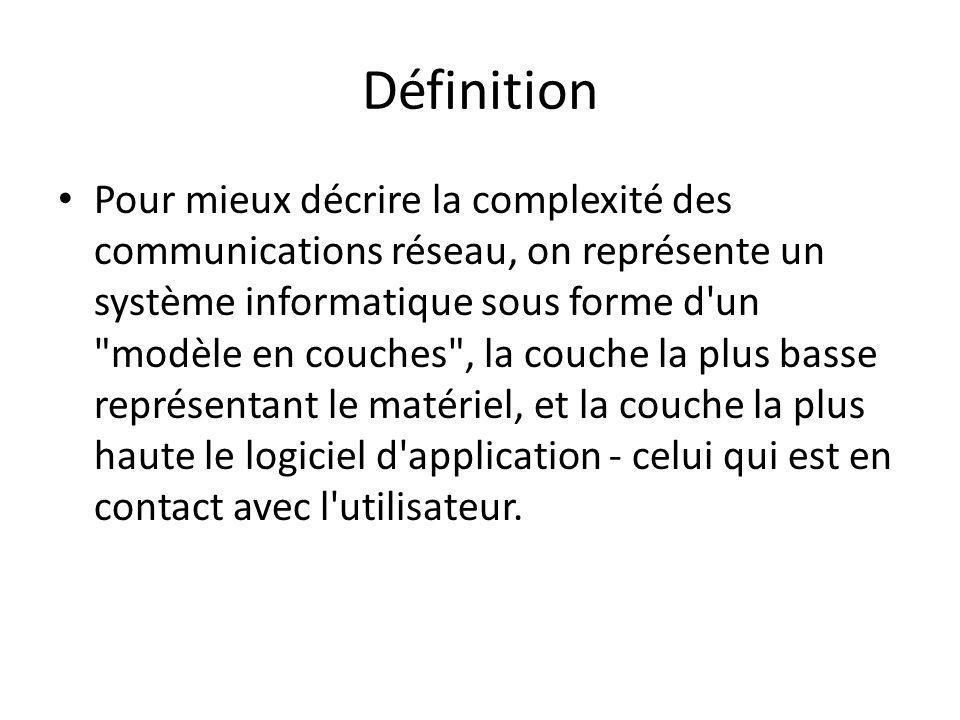 Définition Pour mieux décrire la complexité des communications réseau, on représente un système informatique sous forme d un modèle en couches , la couche la plus basse représentant le matériel, et la couche la plus haute le logiciel d application - celui qui est en contact avec l utilisateur.