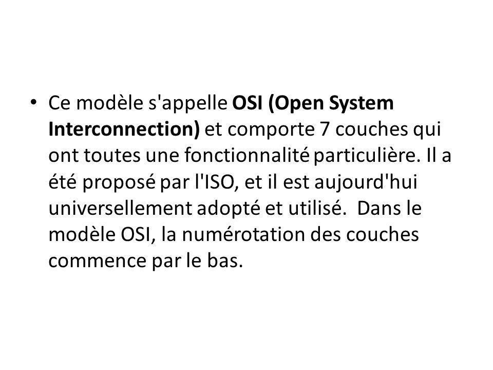 Ce modèle s'appelle OSI (Open System Interconnection) et comporte 7 couches qui ont toutes une fonctionnalité particulière. Il a été proposé par l'ISO