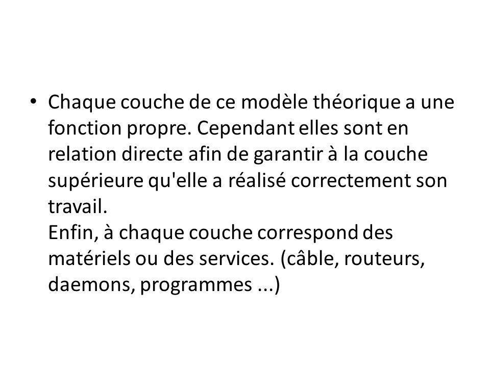 La couche 6 : couche présentation Cette couche s occupe de la partie syntaxique et sémantique de la transmission de l information.