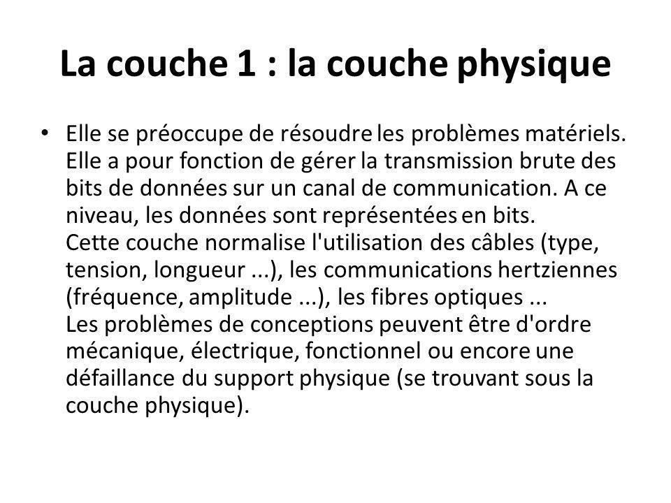 La couche 1 : la couche physique Elle se préoccupe de résoudre les problèmes matériels. Elle a pour fonction de gérer la transmission brute des bits d