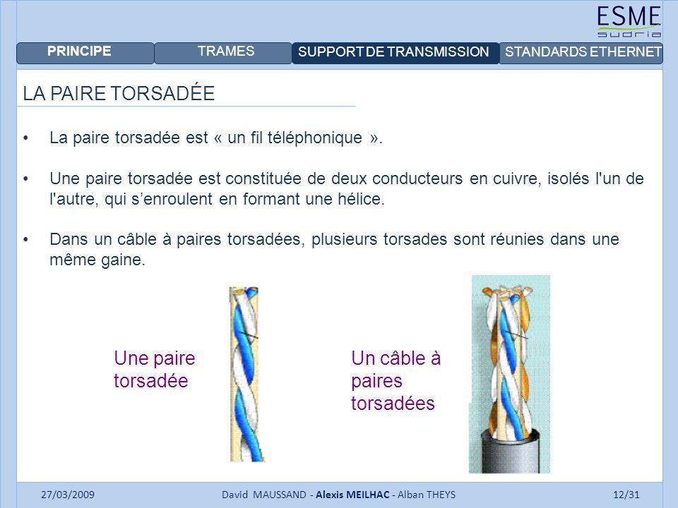 PRINCIPE TRAMES SUPPORT DE TRANSMISSIONSTANDARDS ETHERNET 27/03/2009David MAUSSAND - Alexis MEILHAC - Alban THEYS12/31 LA PAIRE TORSADÉE La paire torsadée est « un fil téléphonique ».