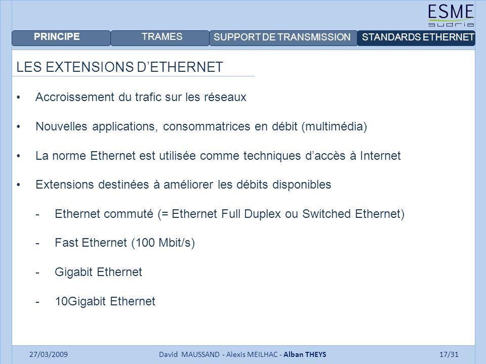 PRINCIPE TRAMES SUPPORT DE TRANSMISSIONSTANDARDS ETHERNET 27/03/2009David MAUSSAND - Alexis MEILHAC - Alban THEYS17/31 LES EXTENSIONS DETHERNET Accroissement du trafic sur les réseaux Nouvelles applications, consommatrices en débit (multimédia) La norme Ethernet est utilisée comme techniques daccès à Internet Extensions destinées à améliorer les débits disponibles -Ethernet commuté (= Ethernet Full Duplex ou Switched Ethernet) -Fast Ethernet (100 Mbit/s) -Gigabit Ethernet -10Gigabit Ethernet