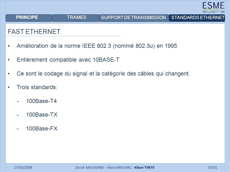 PRINCIPE TRAMES SUPPORT DE TRANSMISSIONSTANDARDS ETHERNET 27/03/2009David MAUSSAND - Alexis MEILHAC - Alban THEYS19/31 FAST ETHERNET Amélioration de la norme IEEE 802.3 (nommé 802.3u) en 1995 Entièrement compatible avec 10BASE-T Ce sont le codage du signal et la catégorie des câbles qui changent.