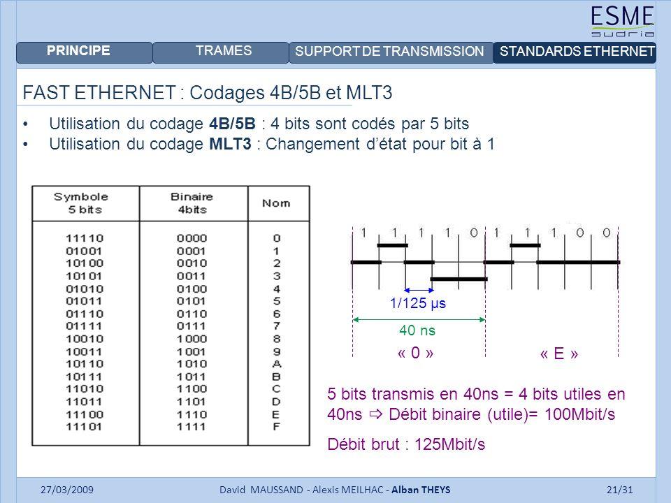 PRINCIPE TRAMES SUPPORT DE TRANSMISSIONSTANDARDS ETHERNET 27/03/2009David MAUSSAND - Alexis MEILHAC - Alban THEYS21/31 FAST ETHERNET : Codages 4B/5B e