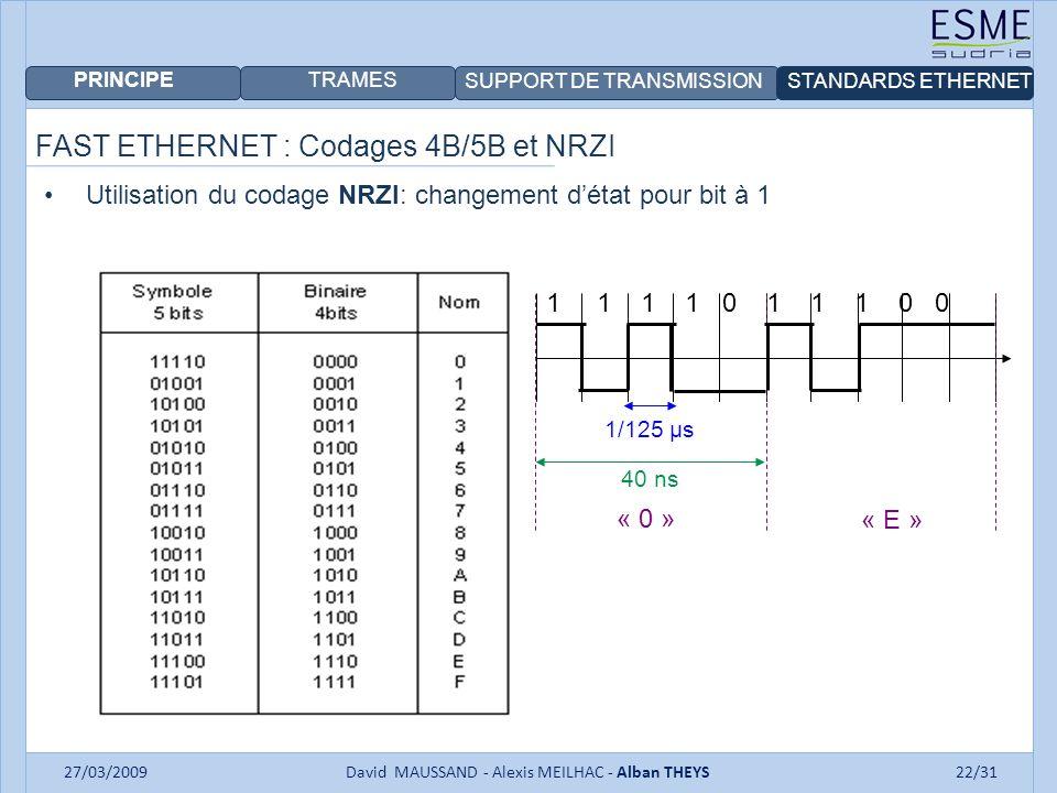 PRINCIPE TRAMES SUPPORT DE TRANSMISSIONSTANDARDS ETHERNET 27/03/2009David MAUSSAND - Alexis MEILHAC - Alban THEYS22/31 FAST ETHERNET : Codages 4B/5B et NRZI 1/125 µs 40 ns « 0 » « E » 1 1 1 1 0 1 1 1 0 0 Utilisation du codage NRZI: changement détat pour bit à 1