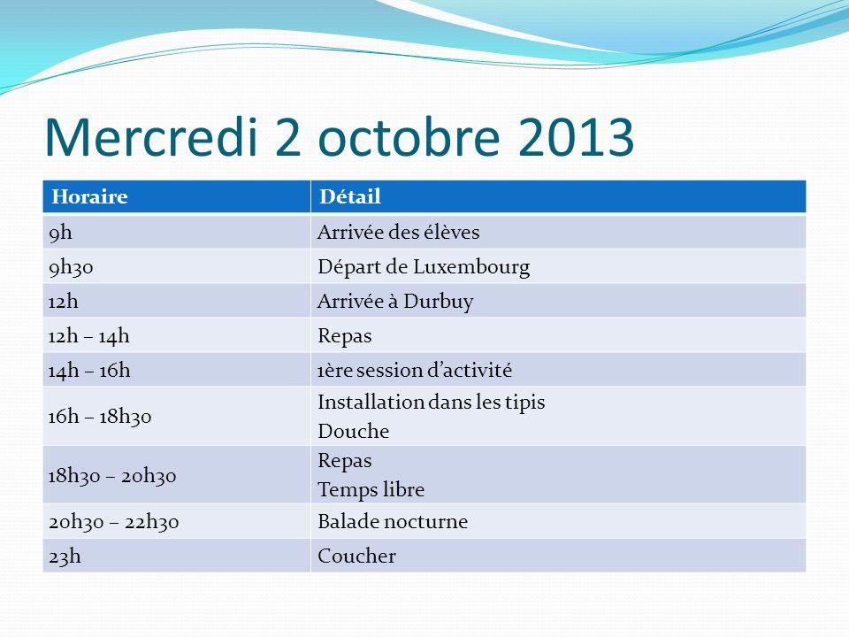 Mercredi 2 octobre 2013 HoraireDétail 9hArrivée des élèves 9h30Départ de Luxembourg 12hArrivée à Durbuy 12h – 14hRepas 14h – 16h1ère session dactivité