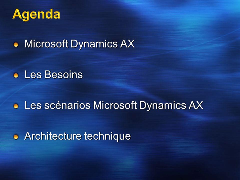 Microsoft Dynamics AX Les Besoins Les scénarios Microsoft Dynamics AX Architecture technique