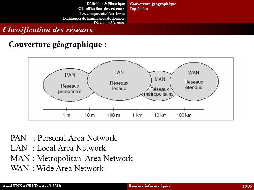 PAN : Personal Area Network LAN : Local Area Network MAN : Metropolitan Area Network WAN : Wide Area Network Amel ENNACEUR – Avril 2010 Réseaux inform