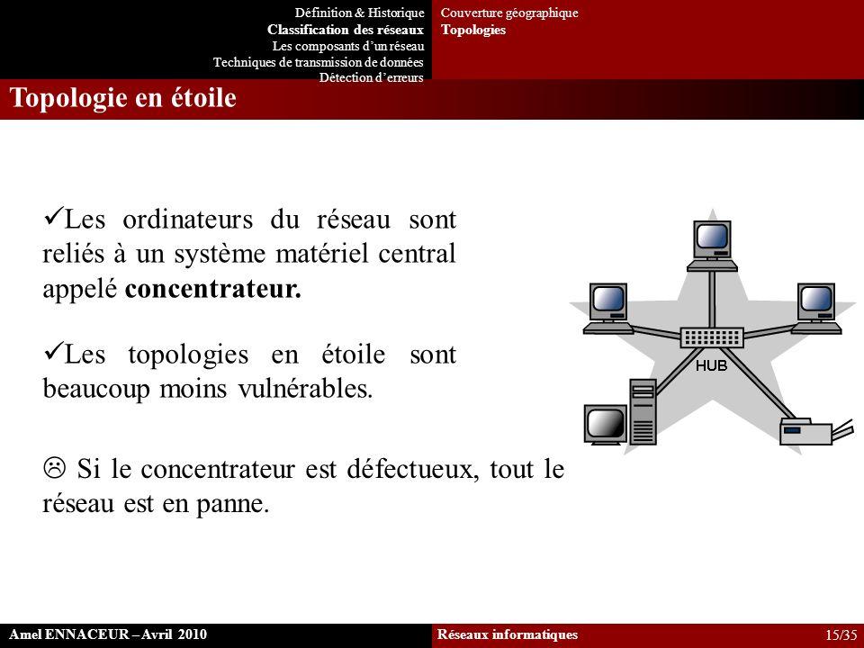 Les ordinateurs du réseau sont reliés à un système matériel central appelé concentrateur. Les topologies en étoile sont beaucoup moins vulnérables. To