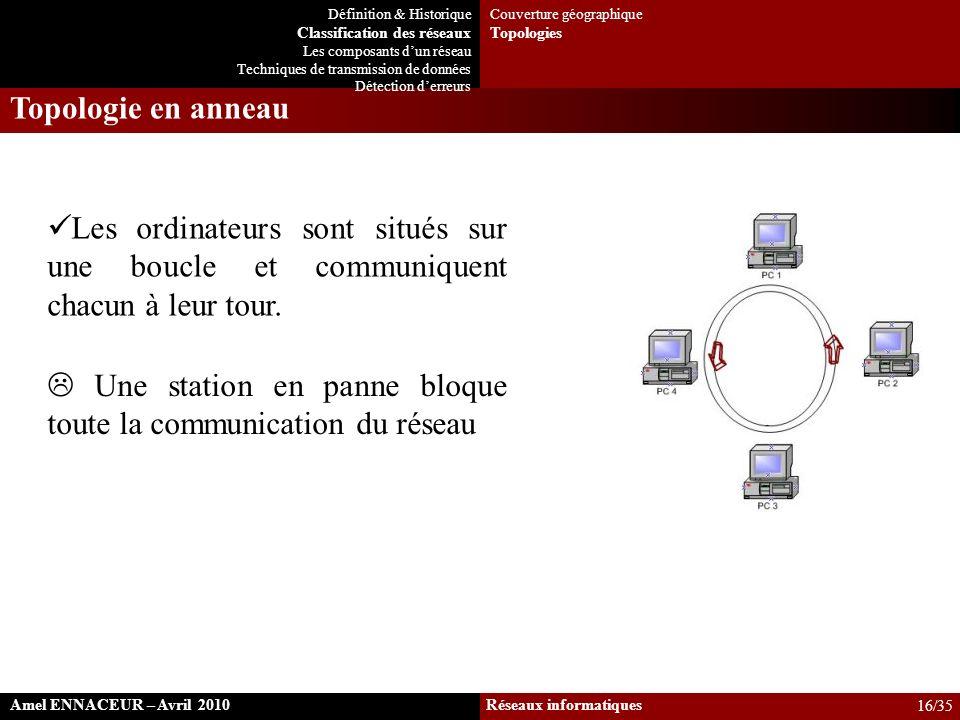 Les ordinateurs sont situés sur une boucle et communiquent chacun à leur tour. Topologie en anneau Une station en panne bloque toute la communication