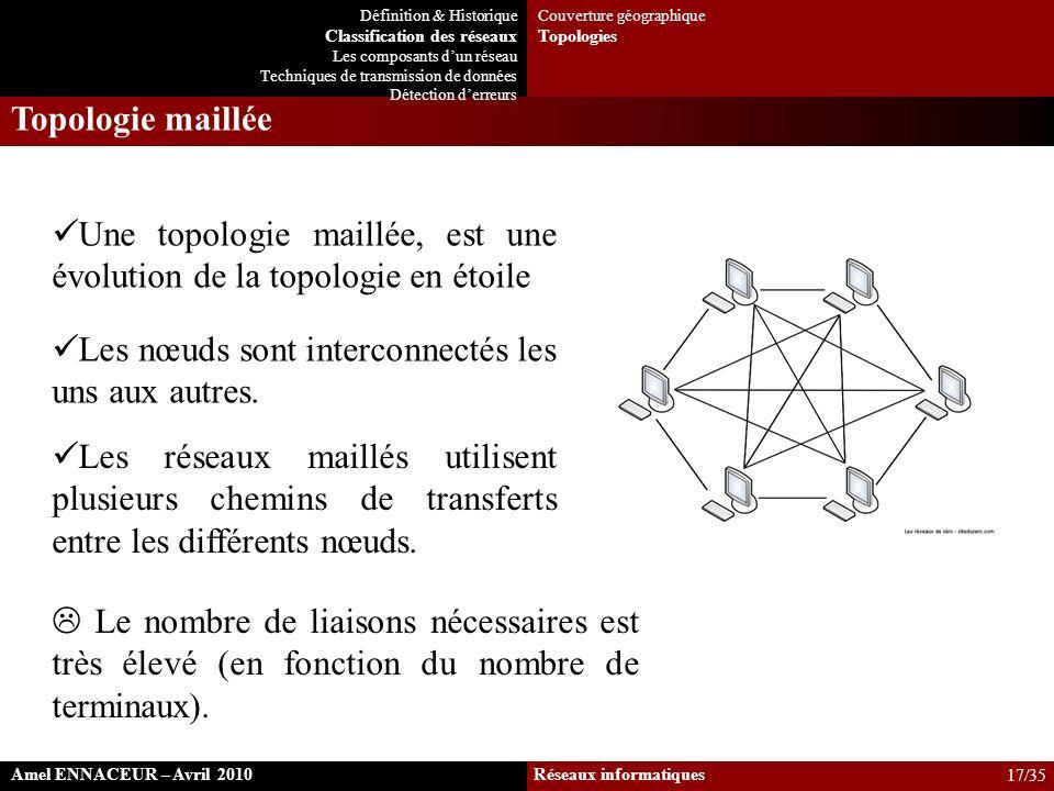 Topologie maillée Une topologie maillée, est une évolution de la topologie en étoile Les réseaux maillés utilisent plusieurs chemins de transferts ent