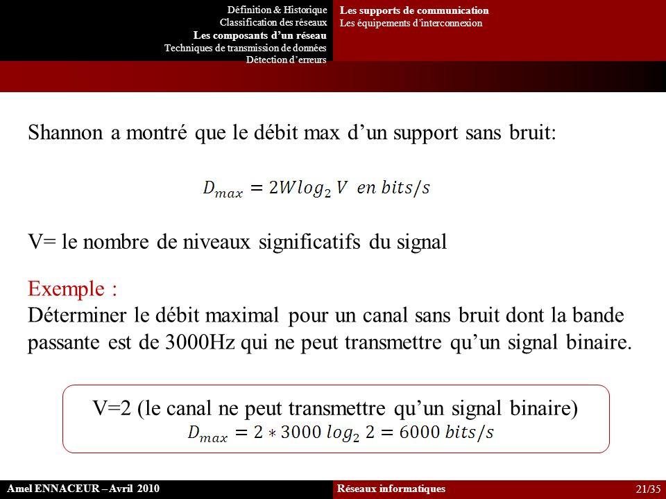 Shannon a montré que le débit max dun support sans bruit: Exemple : Déterminer le débit maximal pour un canal sans bruit dont la bande passante est de