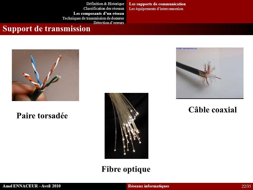 Support de transmission Câble coaxial Paire torsadée Fibre optique Amel ENNACEUR – Avril 2010 Réseaux informatiques Définition & Historique Classifica