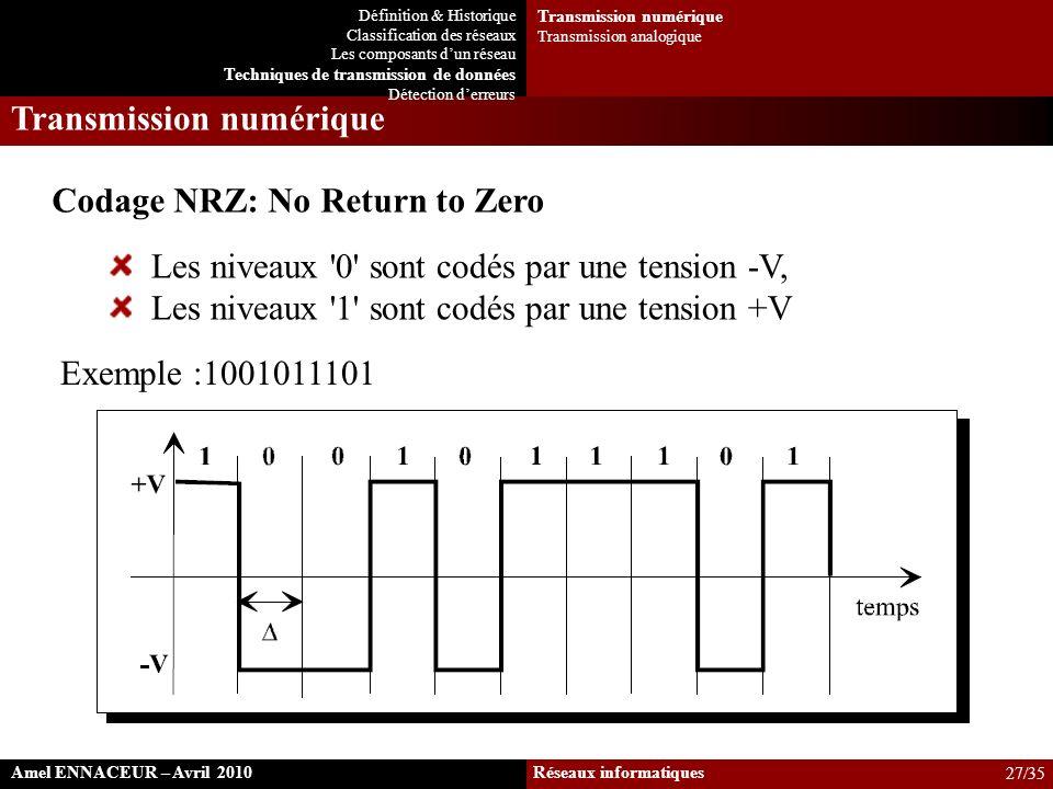 Transmission numérique Codage NRZ: No Return to Zero Exemple :1001011101 Les niveaux '0' sont codés par une tension -V, Les niveaux '1' sont codés par
