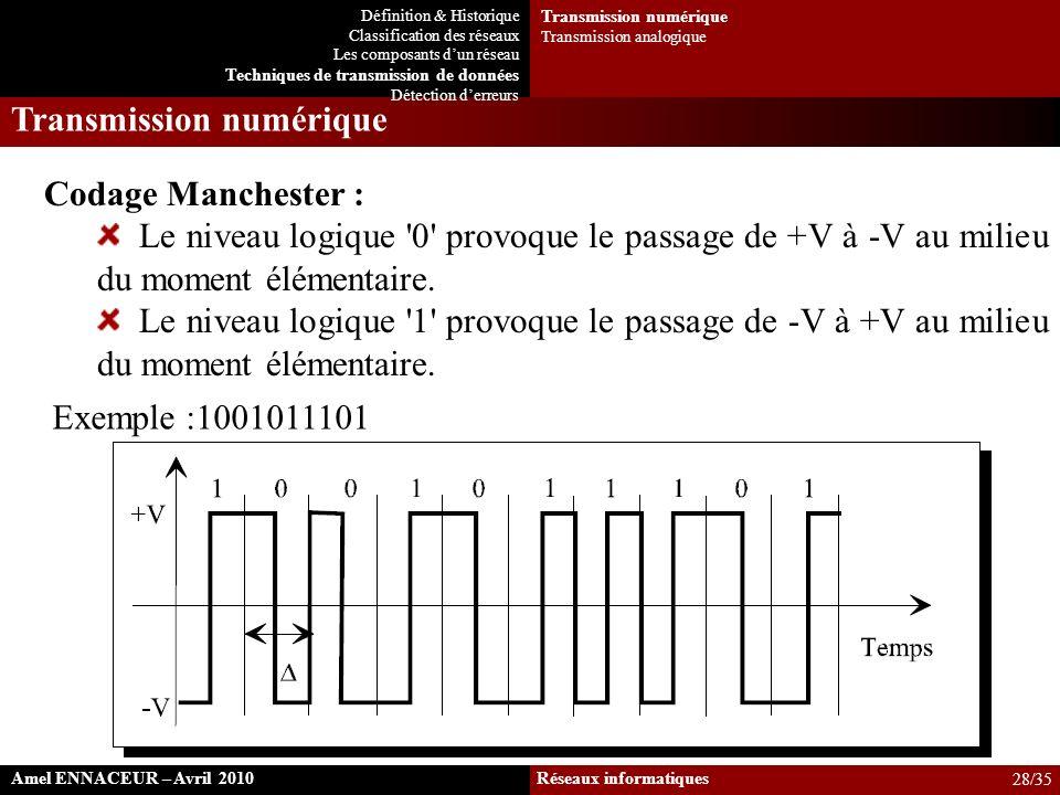 Codage Manchester : Le niveau logique '0' provoque le passage de +V à -V au milieu du moment élémentaire. Le niveau logique '1' provoque le passage de