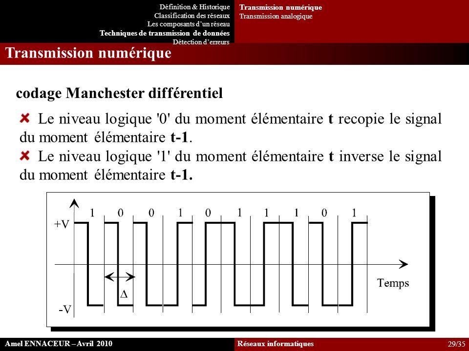codage Manchester différentiel Le niveau logique '0' du moment élémentaire t recopie le signal du moment élémentaire t-1. Le niveau logique '1' du mom