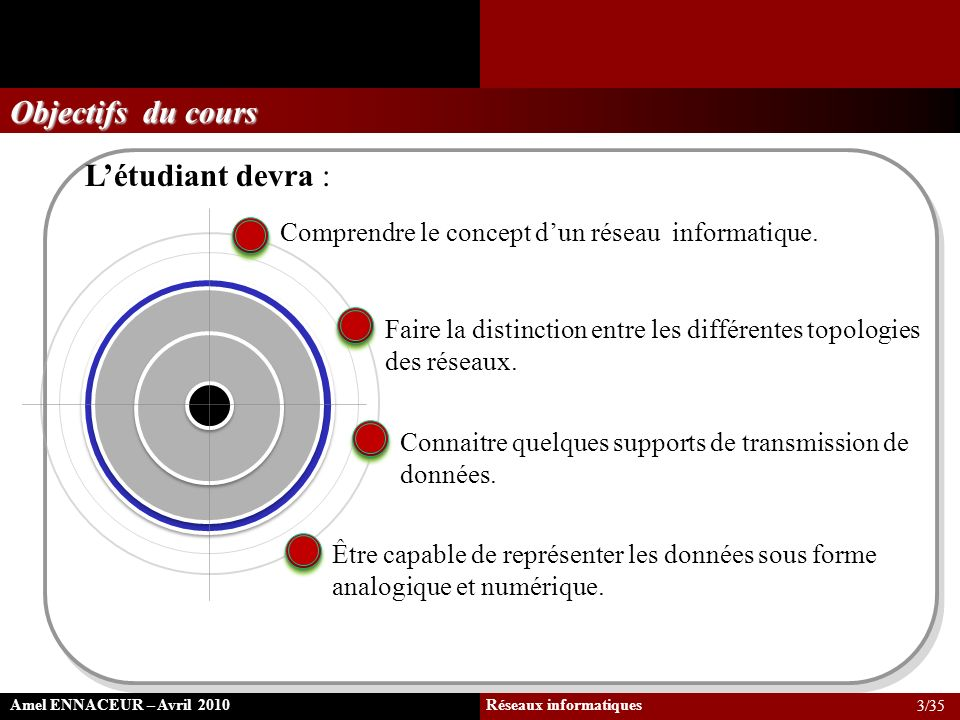 Objectifs du cours Faire la distinction entre les différentes topologies des réseaux. Comprendre le concept dun réseau informatique. Létudiant devra :