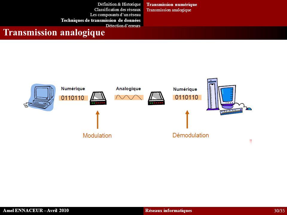 Amel ENNACEUR – Avril 2010 Réseaux informatiques Transmission analogique Définition & Historique Classification des réseaux Les composants dun réseau