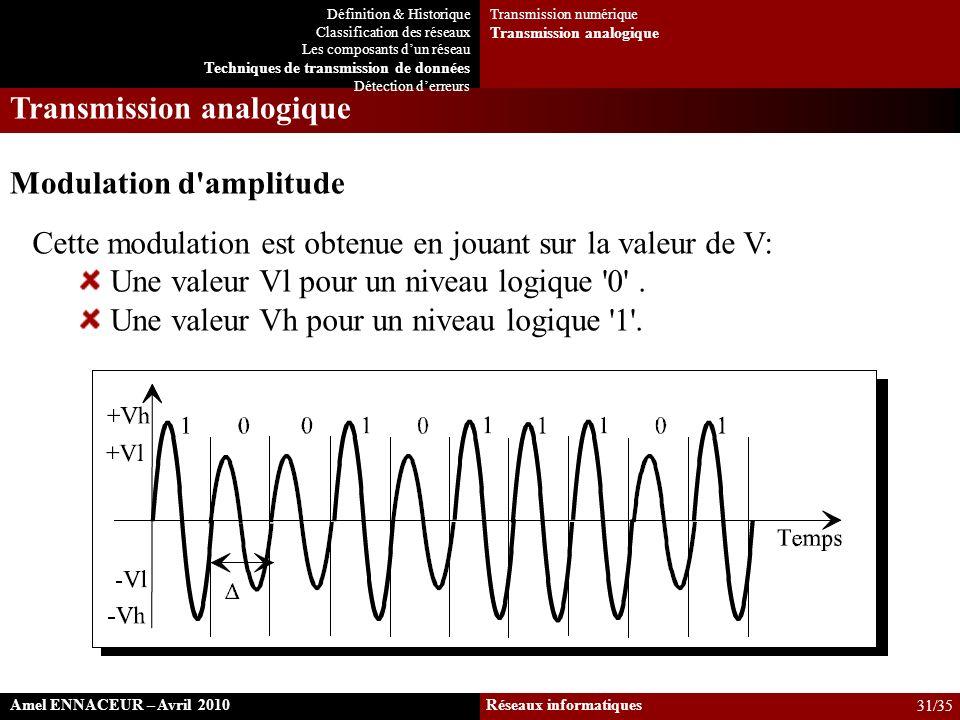 Transmission analogique Modulation d'amplitude Cette modulation est obtenue en jouant sur la valeur de V: Une valeur Vl pour un niveau logique '0'. Un