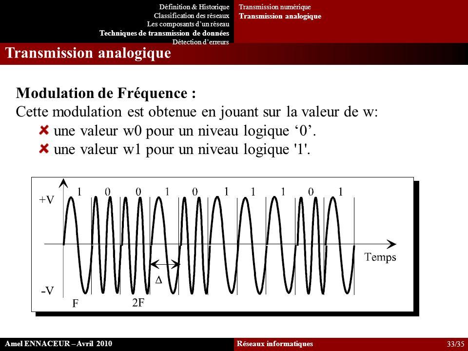 Modulation de Fréquence : Cette modulation est obtenue en jouant sur la valeur de w: une valeur w0 pour un niveau logique 0. une valeur w1 pour un niv