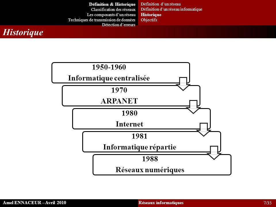 1950-1960 Informatique centralisée 1970 ARPANET 1980 Internet 1981 Informatique répartie 1988 Réseaux numériques Historique Définition & Historique Cl