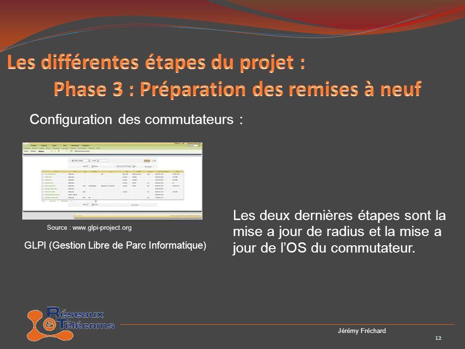 Création des torons : 13 Jérémy Fréchard Étiquette de câblePartie dun toron