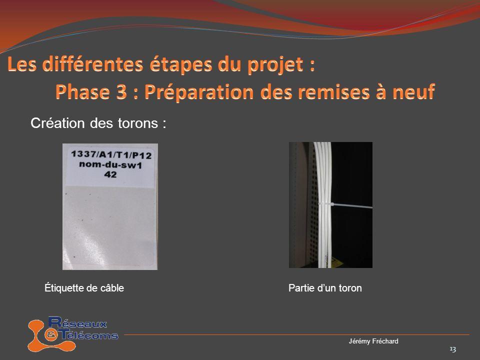 14 Jérémy Fréchard Commutateur brassésBandeaux brassés