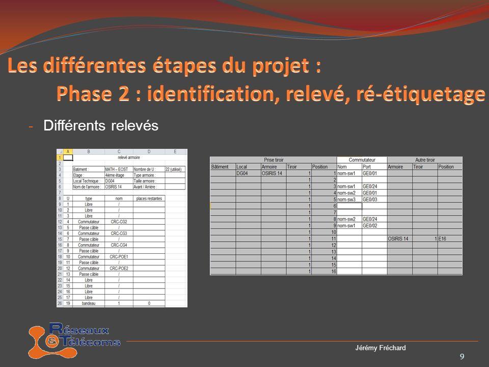 Mise en place des étiquettes : 10 Jérémy Fréchard Étiquette de local utilisateur Étiquettes pour les bandeaux Source : http://www.fr.bradyeurope.comhttp://www.fr.bradyeurope.com Étiqueteuses :