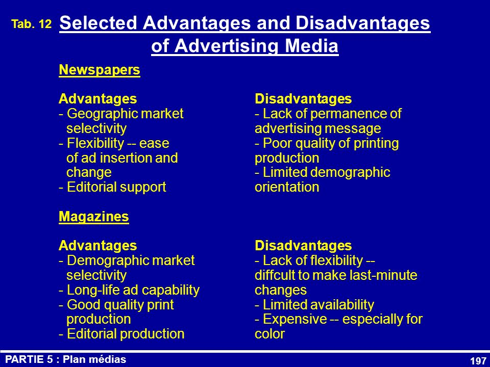 197 Selected Advantages and Disadvantages of Advertising Media Tab. 12 Newspapers AdvantagesDisadvantages - Geographic market- Lack of permanence of s