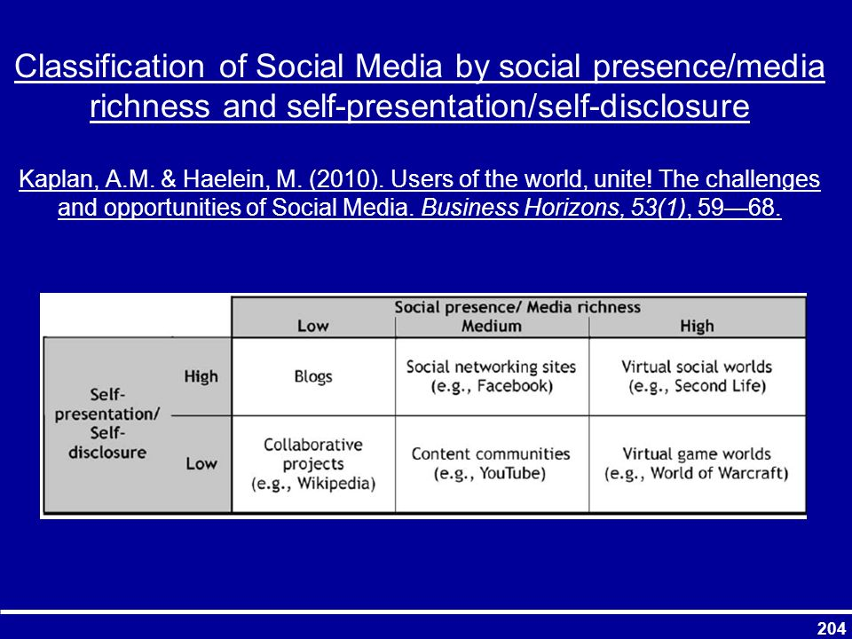 Classification of Social Media by social presence/media richness and self-presentation/self-disclosure Kaplan, A.M. & Haelein, M. (2010). Users of the