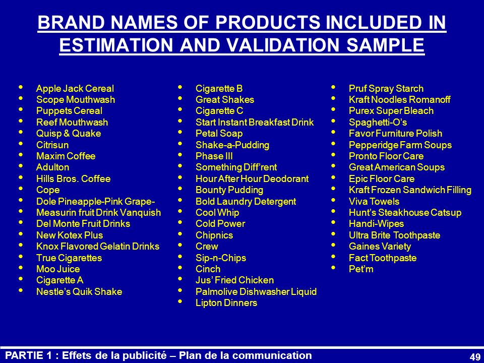 49 BRAND NAMES OF PRODUCTS INCLUDED IN ESTIMATION AND VALIDATION SAMPLE Apple Jack Cereal Scope Mouthwash Puppets Cereal Reef Mouthwash Quisp & Quake