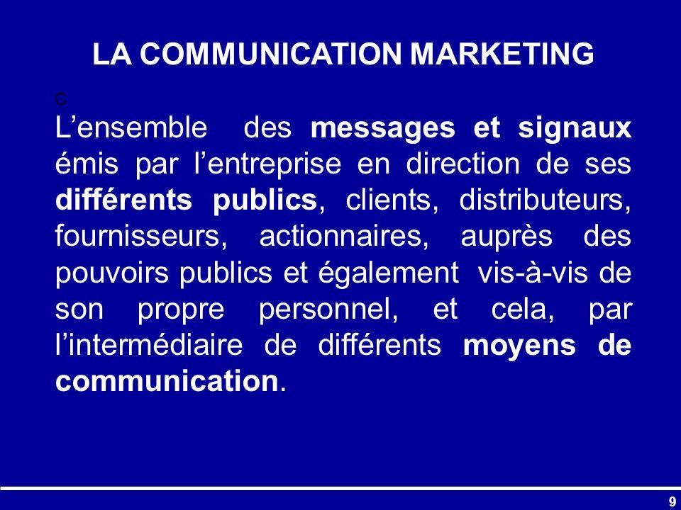 Exposition moyenne annuelle dun individu à des messages marketing: 1 million (Godin, 1999) 20