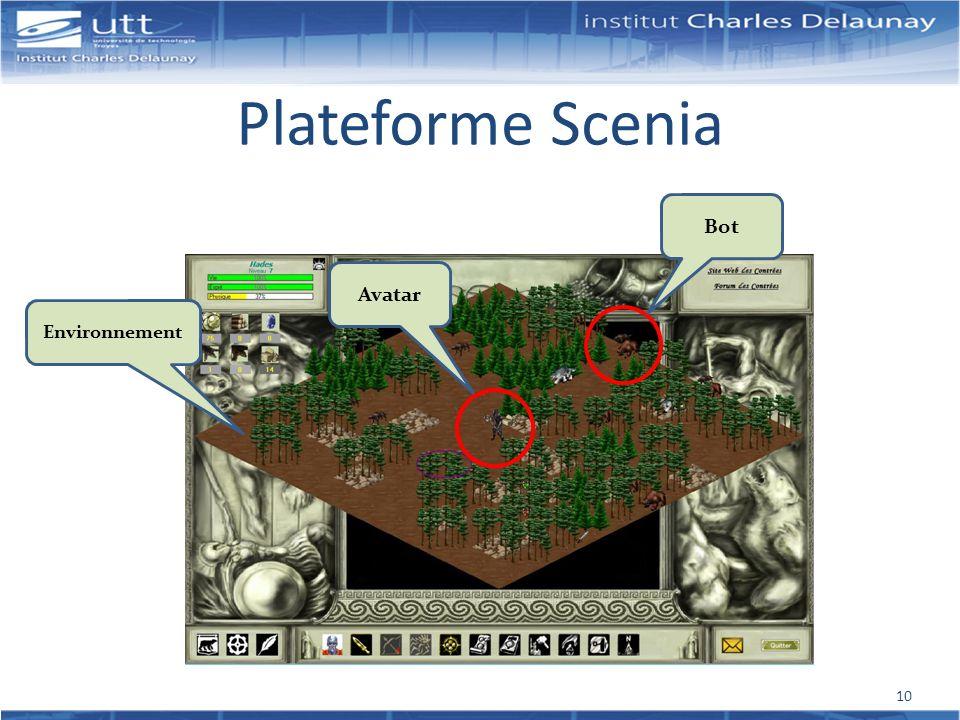 Plateforme Scenia Avatar Bot Environnement 10