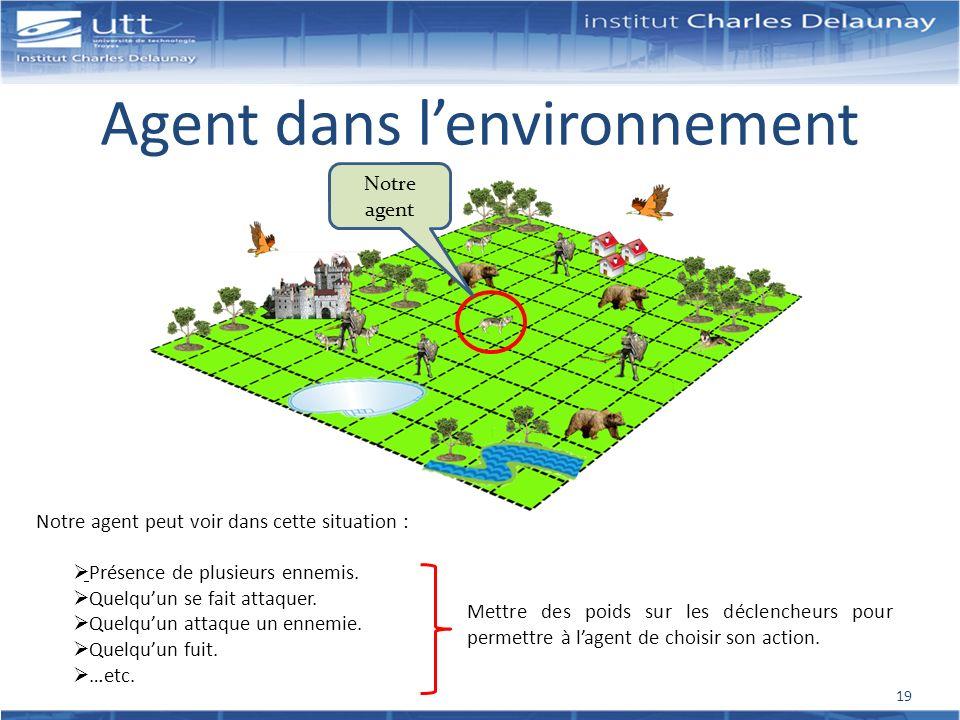 Agent dans lenvironnement Notre agent Notre agent peut voir dans cette situation : Présence de plusieurs ennemis. Quelquun se fait attaquer. Quelquun