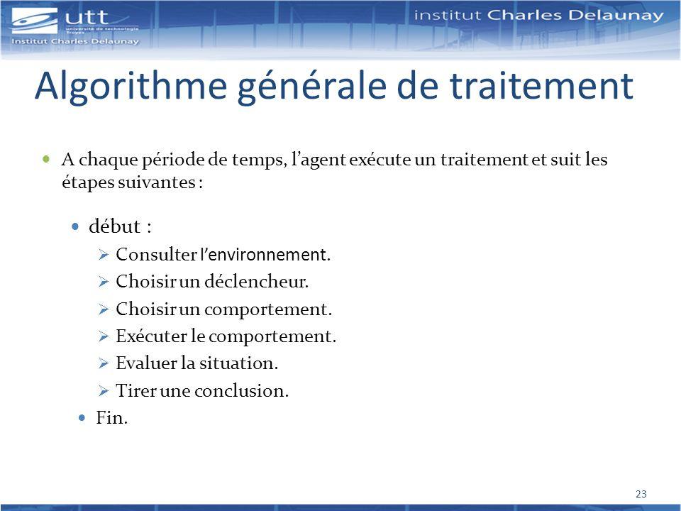 Algorithme générale de traitement A chaque période de temps, lagent exécute un traitement et suit les étapes suivantes : début : Consulter lenvironnem