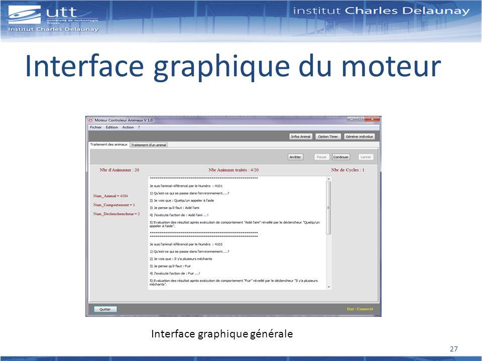 Interface graphique du moteur Interface graphique générale 27