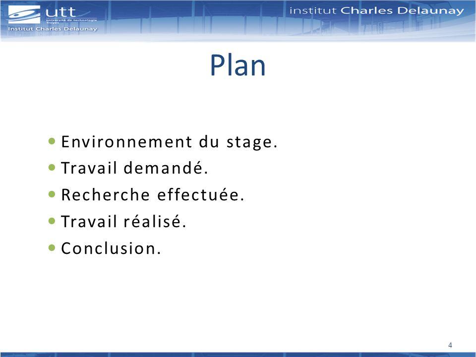 Plan Environnement du stage. Travail demandé. Recherche effectuée. Travail réalisé. Conclusion. 4