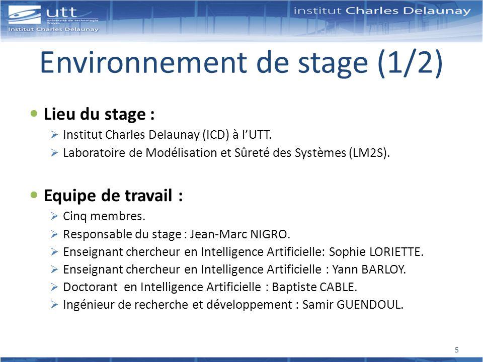Environnement de stage (1/2) Lieu du stage : Institut Charles Delaunay (ICD) à lUTT. Laboratoire de Modélisation et Sûreté des Systèmes (LM2S). Equipe