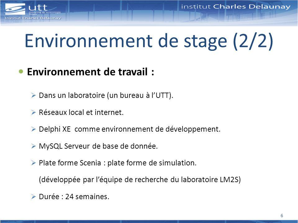 Environnement de stage (2/2) Environnement de travail : Dans un laboratoire (un bureau à lUTT). Réseaux local et internet. Delphi XE comme environneme