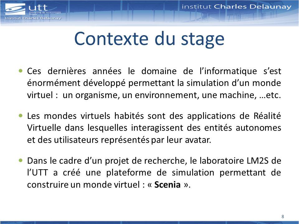 Contexte du stage Ces dernières années le domaine de linformatique sest énormément développé permettant la simulation dun monde virtuel : un organisme