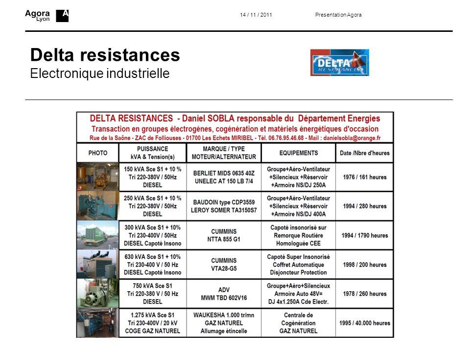 Delta resistances Electronique industrielle Presentation Agora14 / 11 / 2011